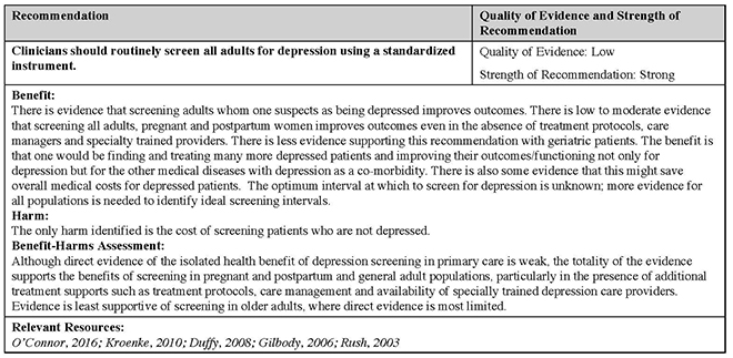 Recommendations - Depression Suspected
