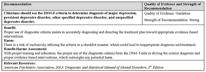 Diagnose and Characterize Major Depression/Persistent ...